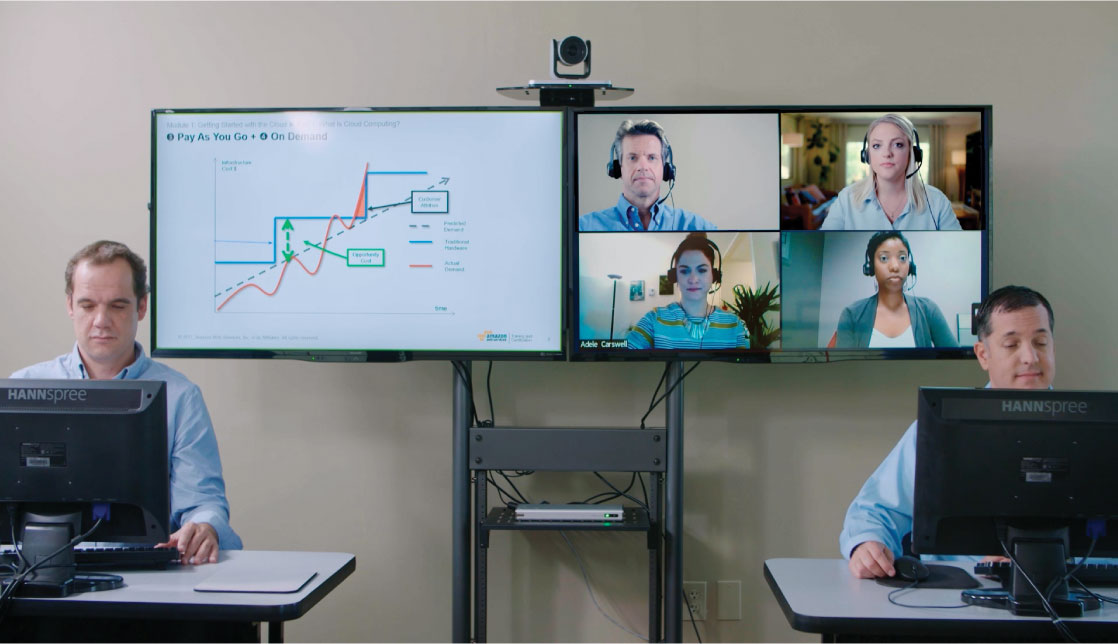 ExitCertified IT Training Classroom with remote students