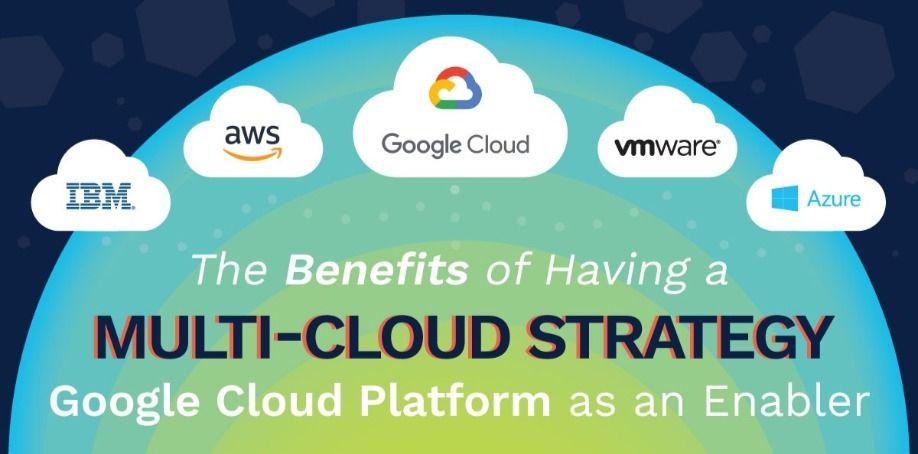 The Benefits of Having a Multi-Cloud Strategy & Google Cloud Platform (GCP) as an Enabler