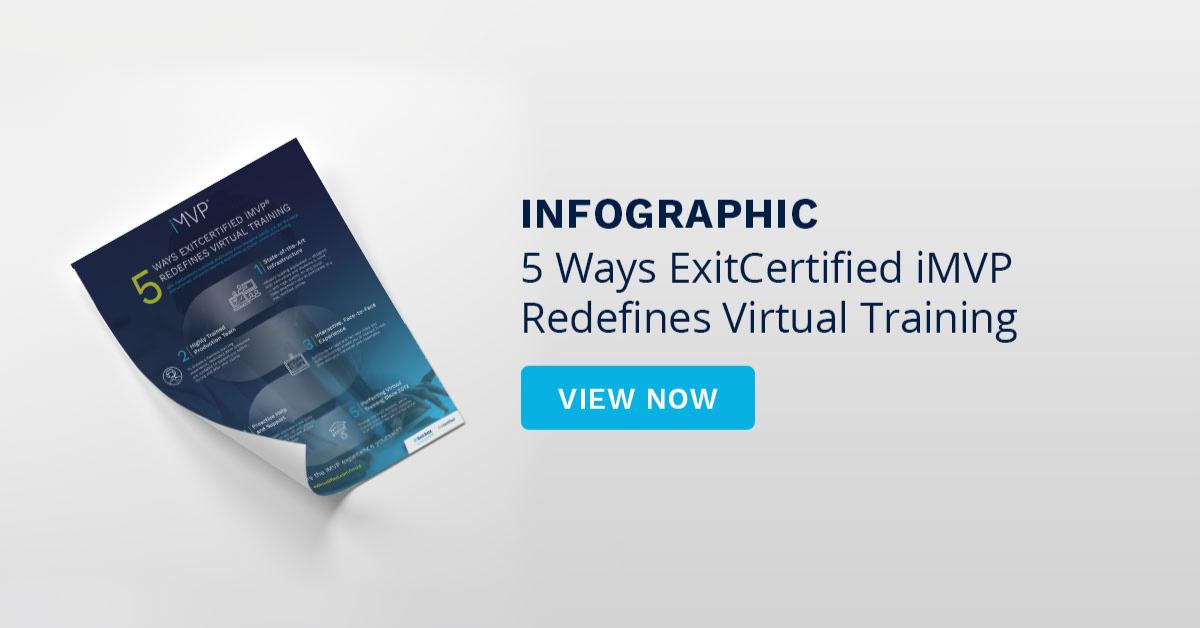 iMVP redefines virtual training