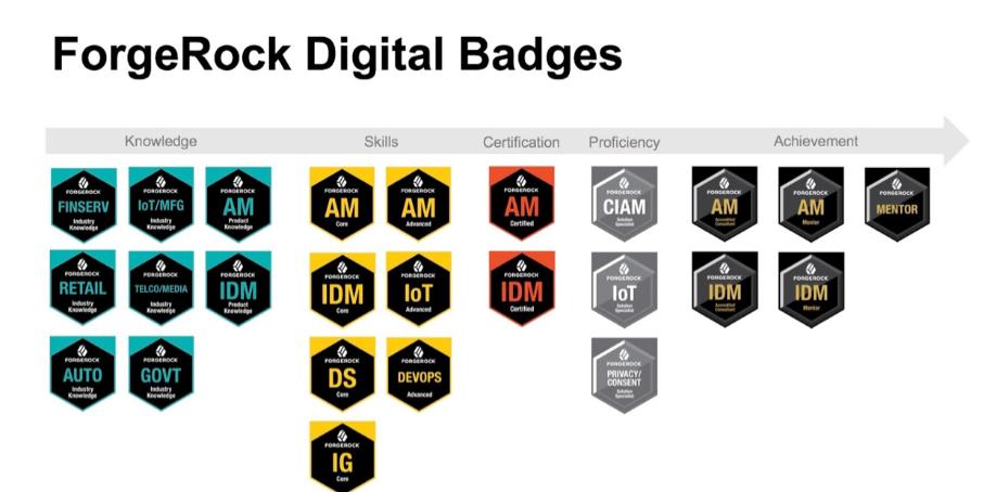 ForgeRock Digital Badges